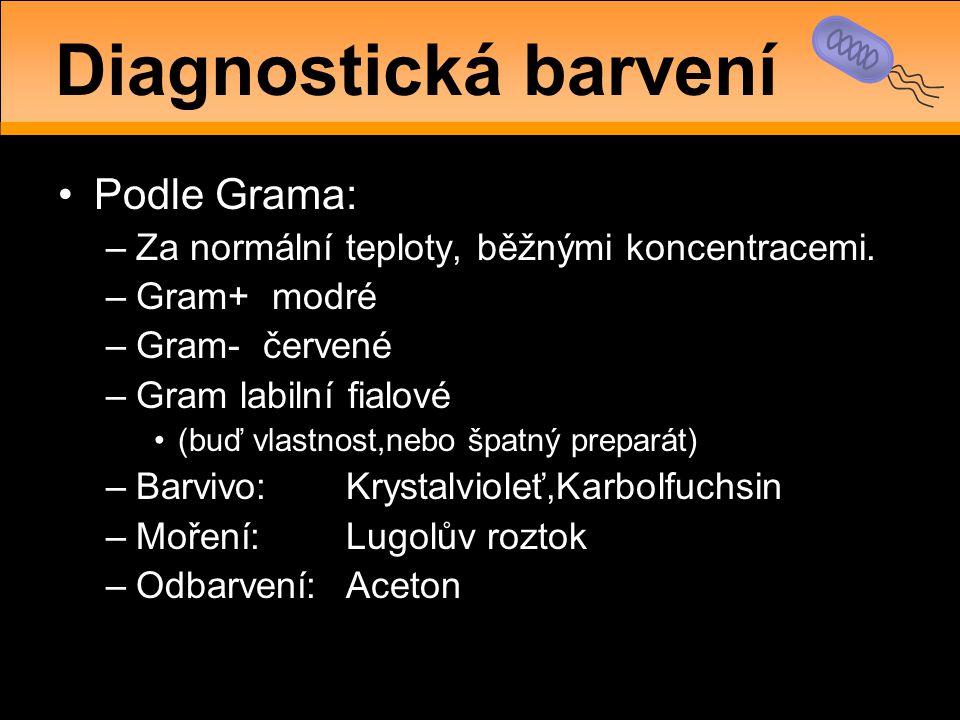 •Podle Grama: –Za normální teploty, běžnými koncentracemi. –Gram+ modré –Gram- červené –Gram labilní fialové •(buď vlastnost,nebo špatný preparát) –Ba