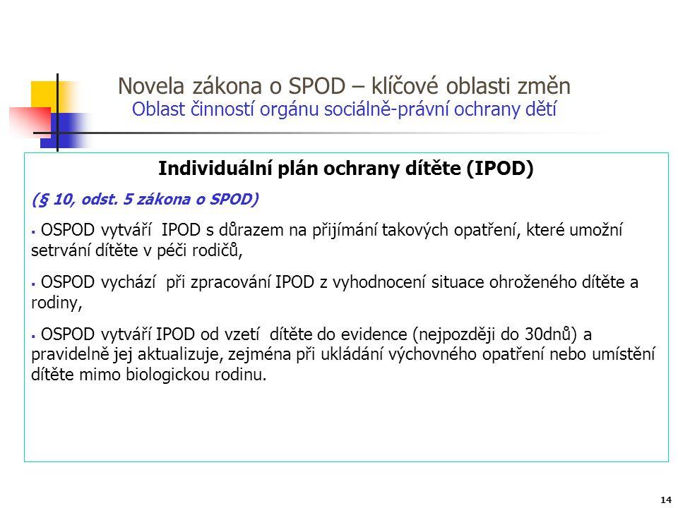 Novela zákona o SPOD – klíčové oblasti změn Individuální plán ochrany dítěte (IPOD) (§ 10, odst. 5 zákona o SPOD)  OSPOD vytváří IPOD s důrazem na př
