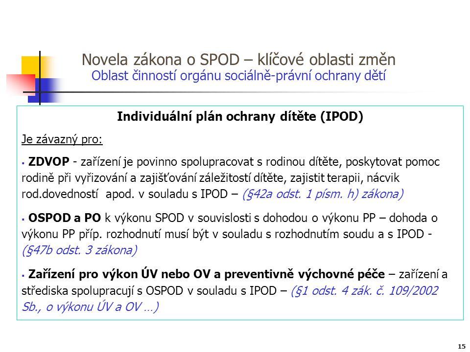 Novela zákona o SPOD – klíčové oblasti změn Individuální plán ochrany dítěte (IPOD) Je závazný pro:  ZDVOP - zařízení je povinno spolupracovat s rodi