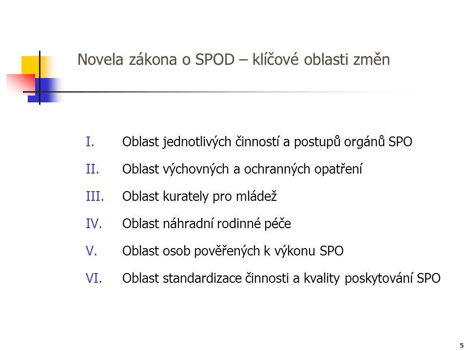 Novela zákona o SPOD – klíčové oblasti změn I.Oblast jednotlivých činností a postupů orgánů SPO II.Oblast výchovných a ochranných opatření III.Oblast