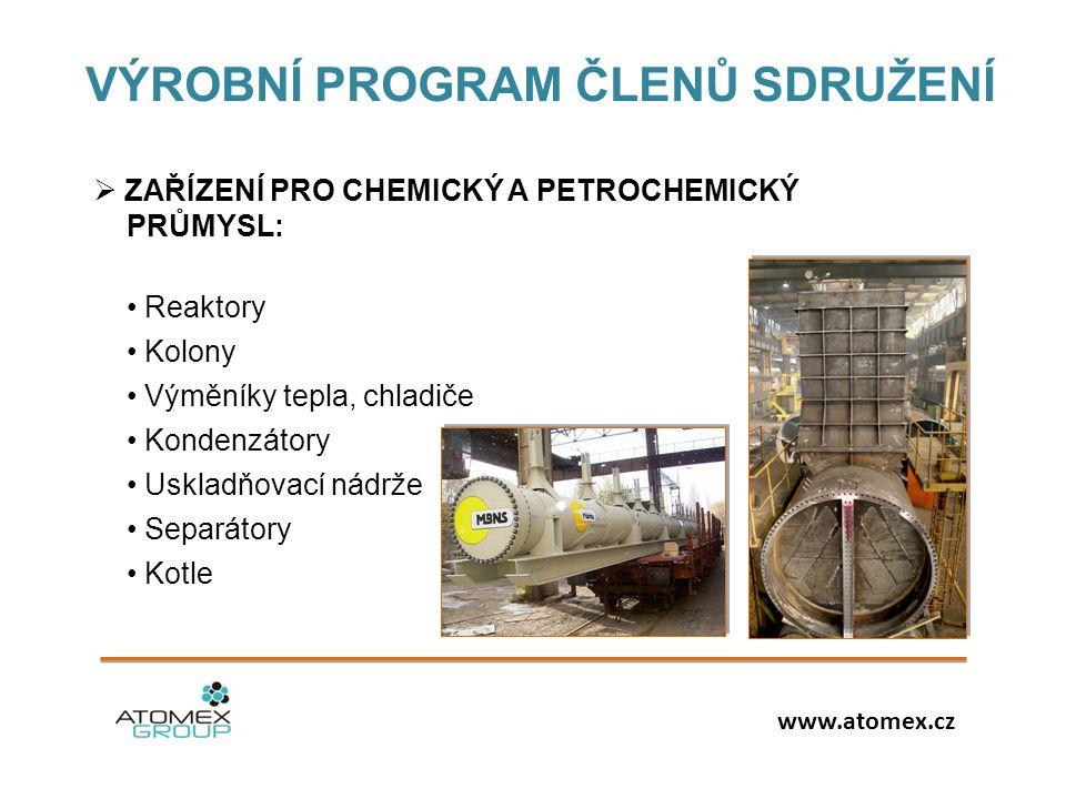• Reaktory • Kolony • Výměníky tepla, chladiče • Kondenzátory • Uskladňovací nádrže • Separátory • Kotle  ZAŘÍZENÍ PRO CHEMICKÝ A PETROCHEMICKÝ PRŮMYSL: www.atomex.cz VÝROBNÍ PROGRAM ČLENŮ SDRUŽENÍ