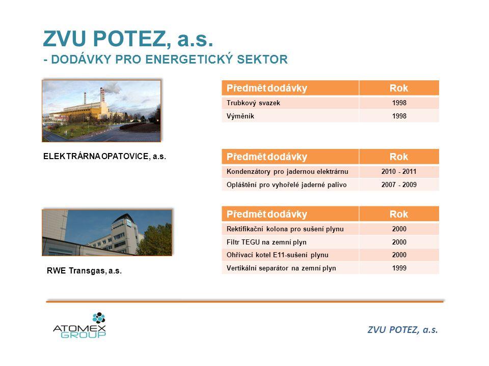 ZVU POTEZ, a.s.- DODÁVKY PRO ENERGETICKÝ SEKTOR ZVU POTEZ, a.s.