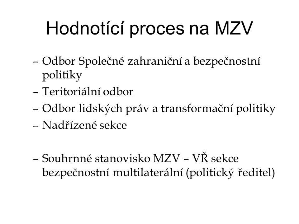 Hodnotící proces na MZV –Odbor Společné zahraniční a bezpečnostní politiky –Teritoriální odbor –Odbor lidských práv a transformační politiky –Nadřízené sekce –Souhrnné stanovisko MZV – VŘ sekce bezpečnostní multilaterální (politický ředitel)