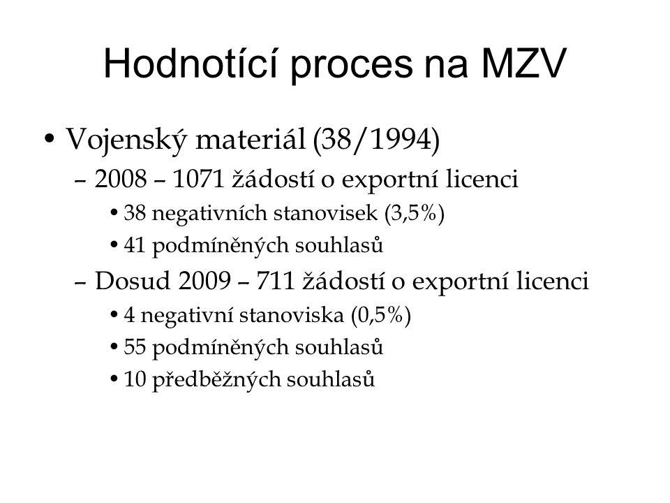 Hodnotící proces na MZV •Vojenský materiál (38/1994) –2008 – 1071 žádostí o exportní licenci •38 negativních stanovisek (3,5%) •41 podmíněných souhlasů –Dosud 2009 – 711 žádostí o exportní licenci •4 negativní stanoviska (0,5%) •55 podmíněných souhlasů •10 předběžných souhlasů