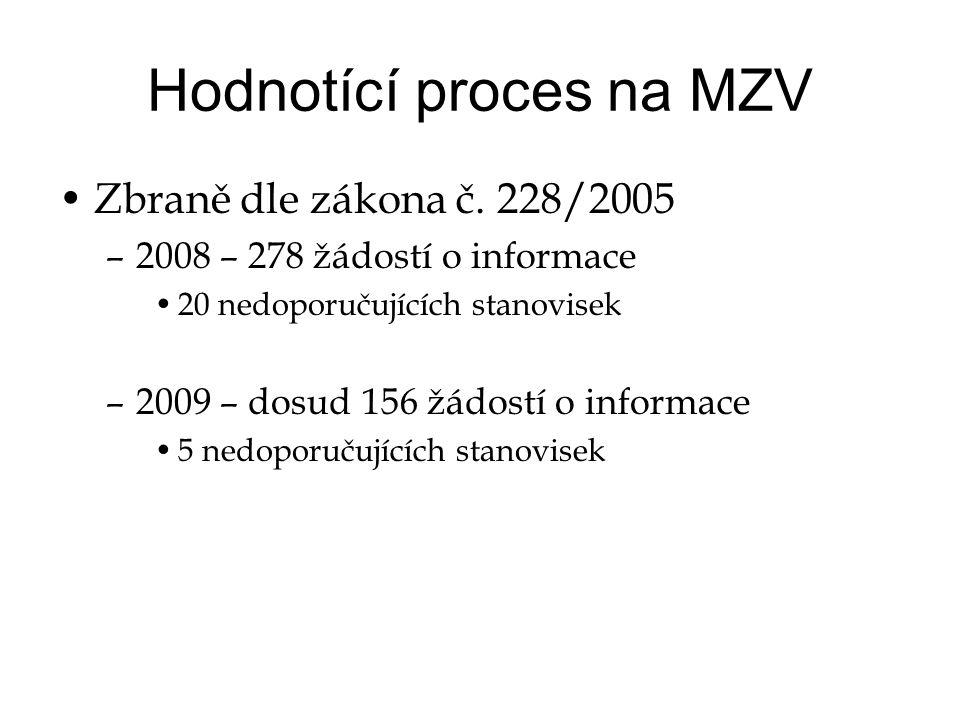 Hodnotící proces na MZV •Zbraně dle zákona č.