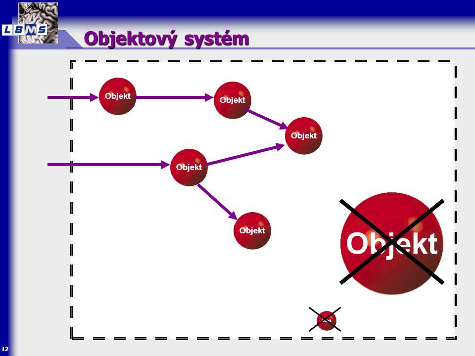 12 Objektový systém Objekt Objek
