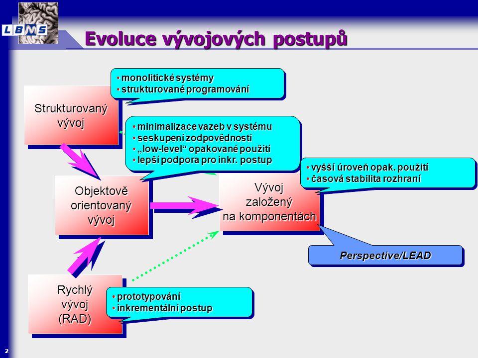 2 StrukturovanývývojStrukturovanývývoj Objektově orientovaný vývoj Rychlý vývoj (RAD) (RAD) Vývoj založený na komponentách •monolitické systémy •struk