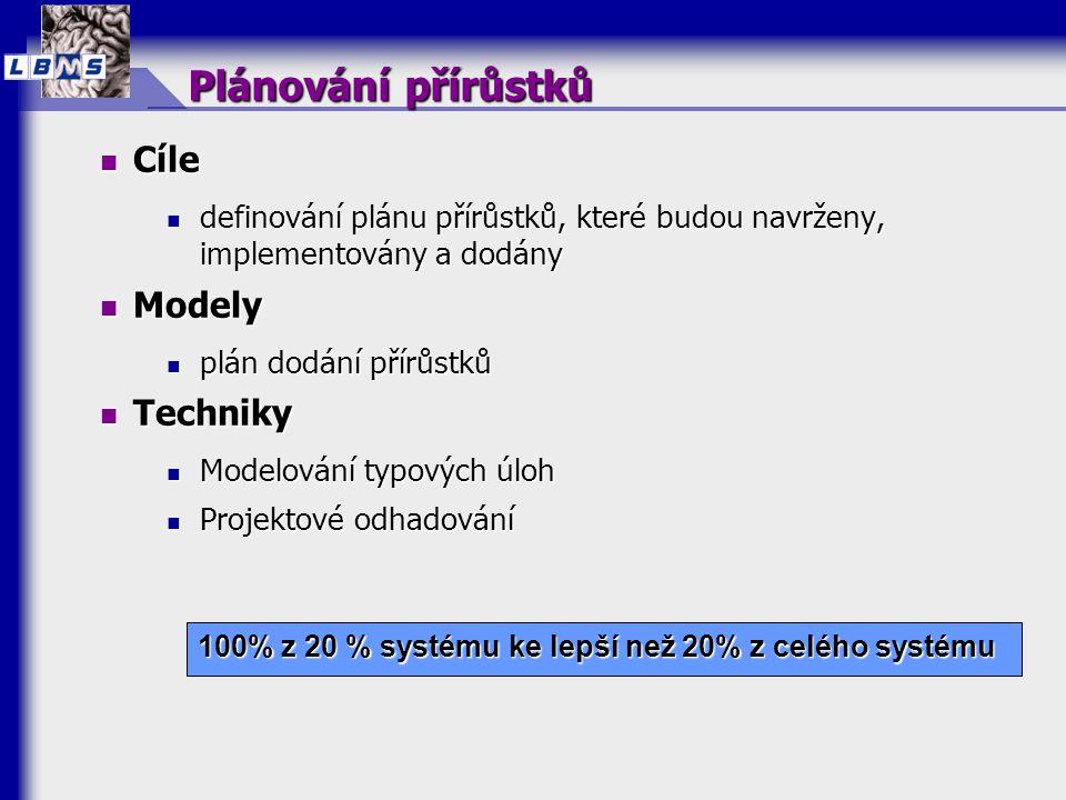 Plánování přírůstků  Cíle  definování plánu přírůstků, které budou navrženy, implementovány a dodány  Modely  plán dodání přírůstků  Techniky  M