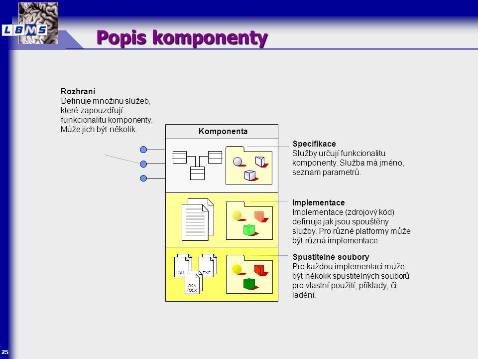 25 Popis komponenty Specifikace Služby určují funkcionalitu komponenty. Služba má jméno, seznam parametrů. Implementace Implementace (zdrojový kód) de