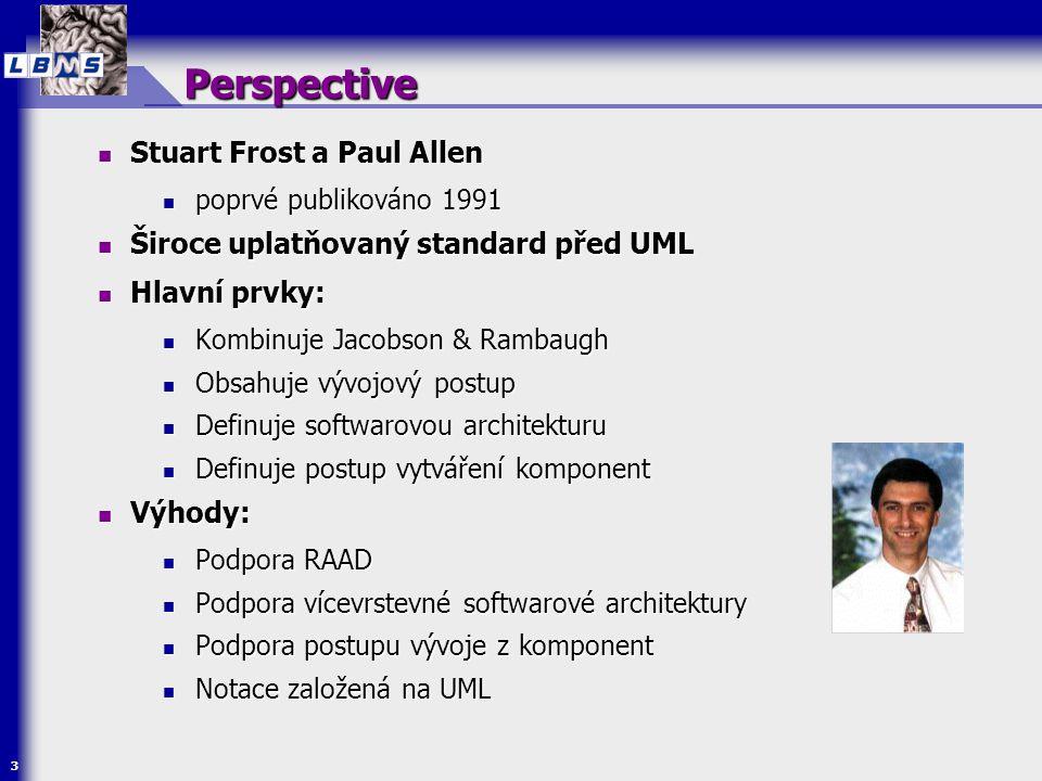 3 Perspective  Stuart Frost a Paul Allen  poprvé publikováno 1991  Široce uplatňovaný standard před UML  Hlavní prvky:  Kombinuje Jacobson & Ramb