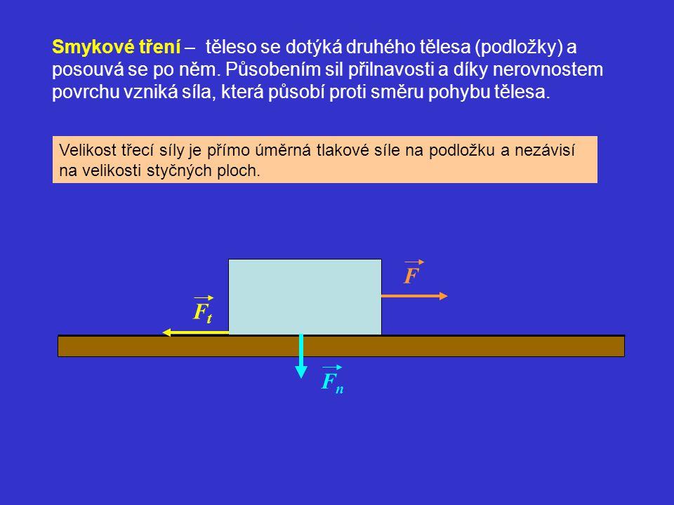 F FtFt FnFn Velikost třecí síly je přímo úměrná tlakové síle na podložku a nezávisí na velikosti styčných ploch.