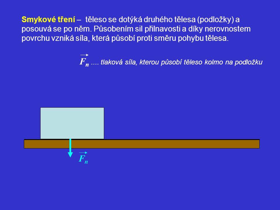 FnFn F n.... tlaková síla, kterou působí těleso kolmo na podložku