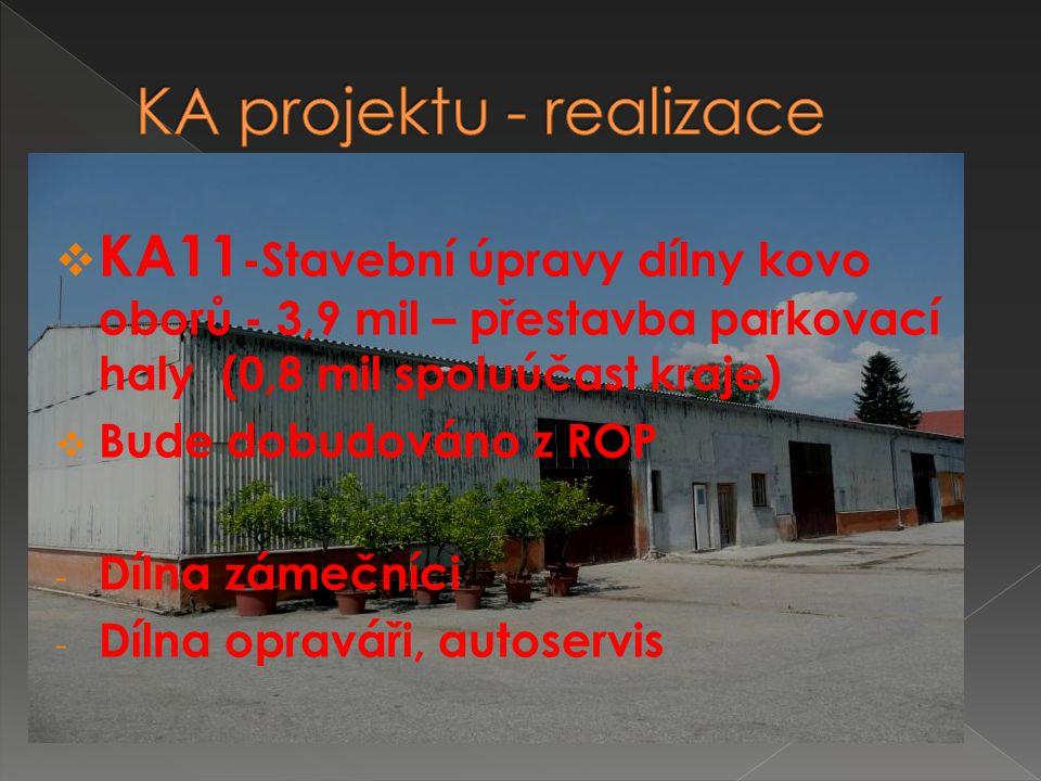  KA11 -Stavební úpravy dílny kovo oborů - 3,9 mil – přestavba parkovací haly (0,8 mil spoluúčast kraje)  Bude dobudováno z ROP - Dílna zámečníci - Dílna opraváři, autoservis
