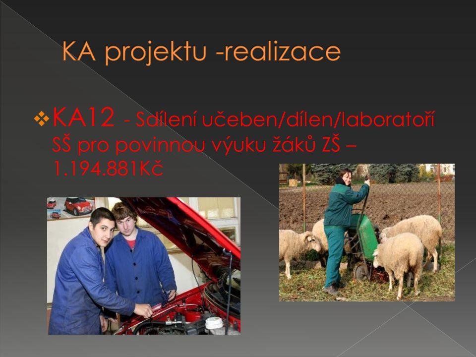  KA12 - Sdílení učeben/dílen/laboratoří SŠ pro povinnou výuku žáků ZŠ – 1.194.881Kč