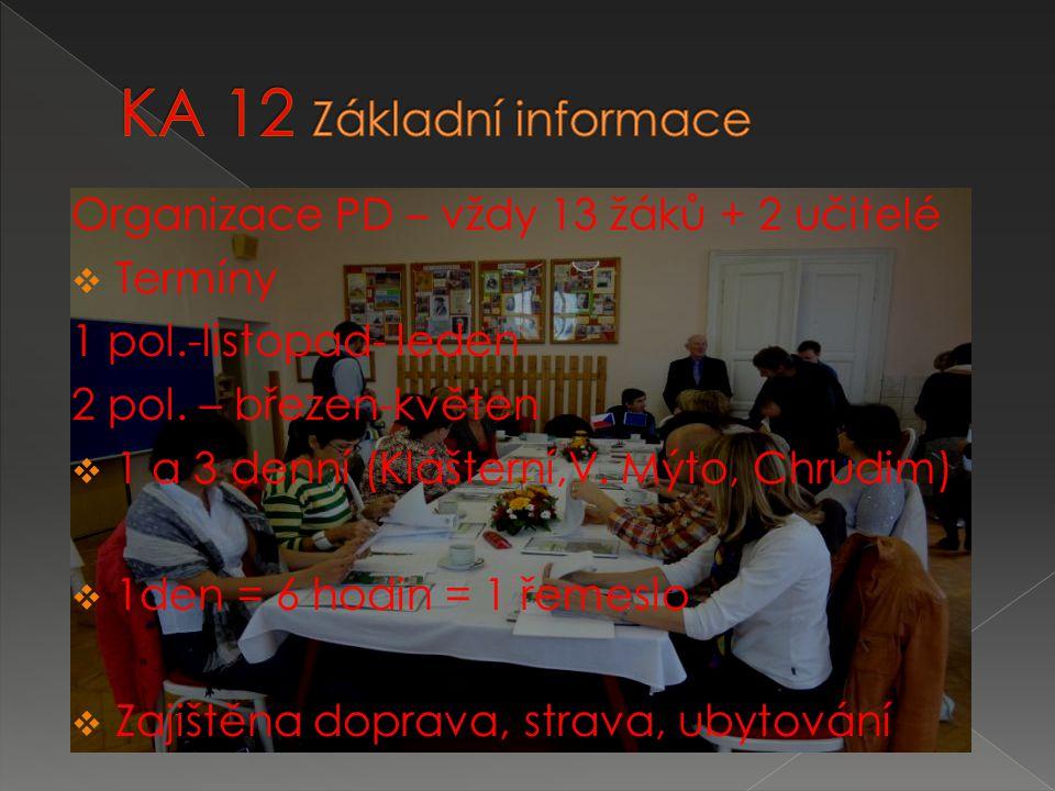 Organizace PD – vždy 13 žáků + 2 učitelé  Termíny 1 pol.-listopad- leden 2 pol.