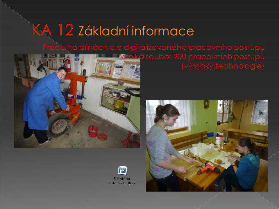 Práce na dílnách dle digitalizovaného pracovního postupu Vzniká soubor 200 pracovních postupů (výrobky,technologie)
