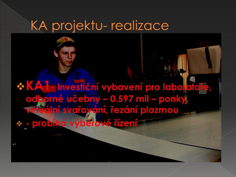  KA1 - Investiční vybavení pro laboratoře, odborné učebny – 0.597 mil – ponky, virtuální svařování, řezání plazmou  - probíhá výběrové řízení