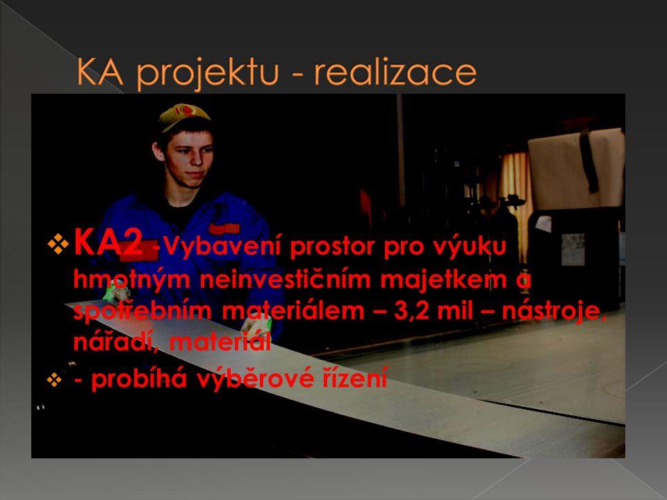  KA3 - Vzdělávání PP k obsluze strojů a zařízení, které byly zakoupené v rámci projektu- 0,138 mil ( sváření, int.