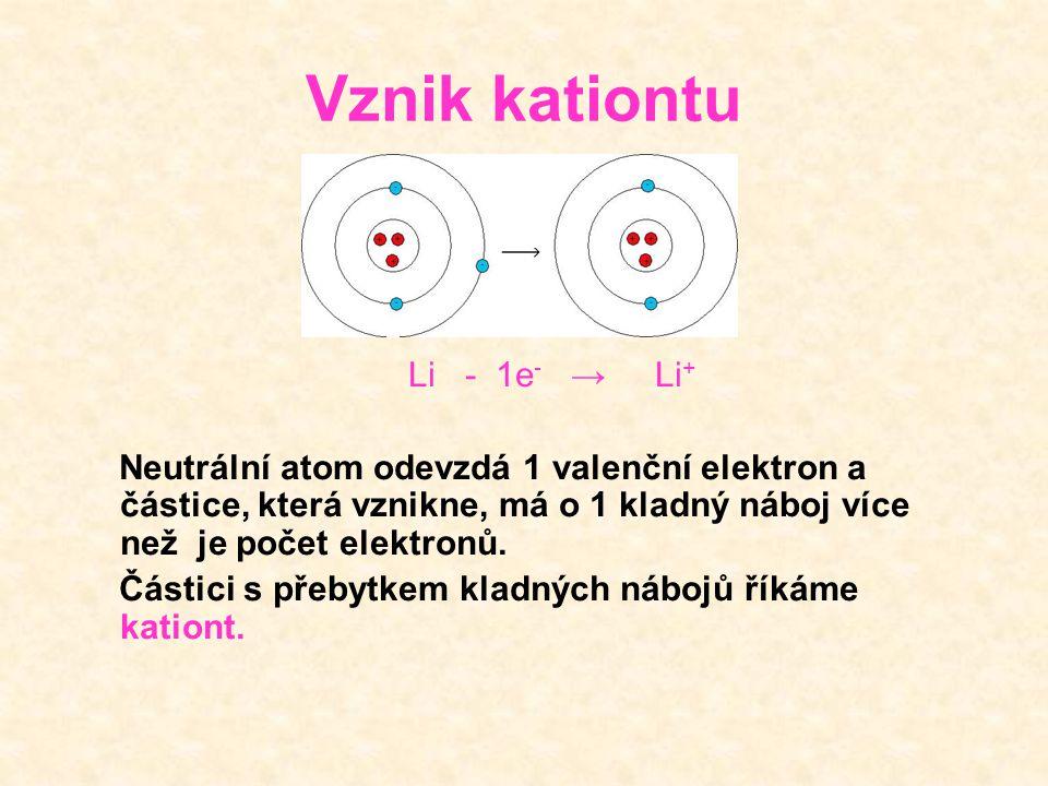 Vznik kationtu Li - 1e - → Li + Neutrální atom odevzdá 1 valenční elektron a částice, která vznikne, má o 1 kladný náboj více než je počet elektronů.