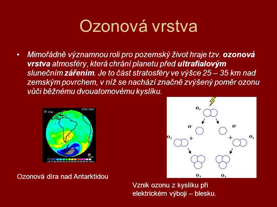 Ozonová vrstva •Mimořádně významnou roli pro pozemský život hraje tzv. ozonová vrstva atmosféry, která chrání planetu před ultrafialovým slunečním zář