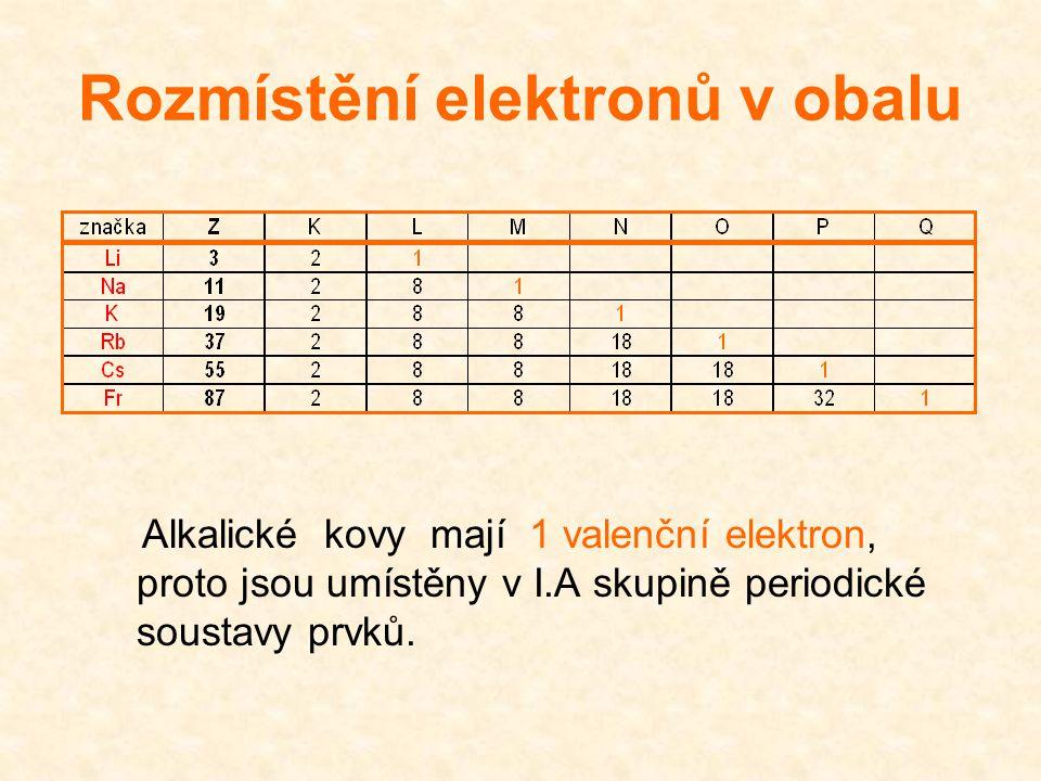Rozmístění elektronů v obalu Alkalické kovy mají 1 valenční elektron, proto jsou umístěny v I.A skupině periodické soustavy prvků.