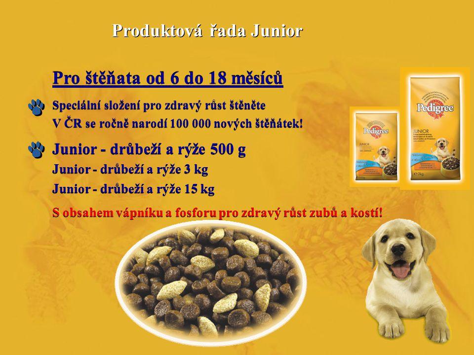 Produktová řada Junior Junior - drůbeží a rýže 500 g Junior - drůbeží a rýže 3 kg Junior - drůbeží a rýže 15 kg S obsahem vápníku a fosforu pro zdravý růst zubů a kostí.