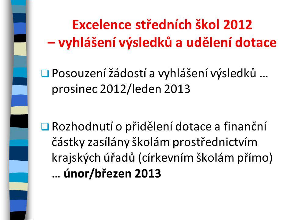 Excelence středních škol 2012 – vyhlášení výsledků a udělení dotace  Posouzení žádostí a vyhlášení výsledků … prosinec 2012/leden 2013  Rozhodnutí o