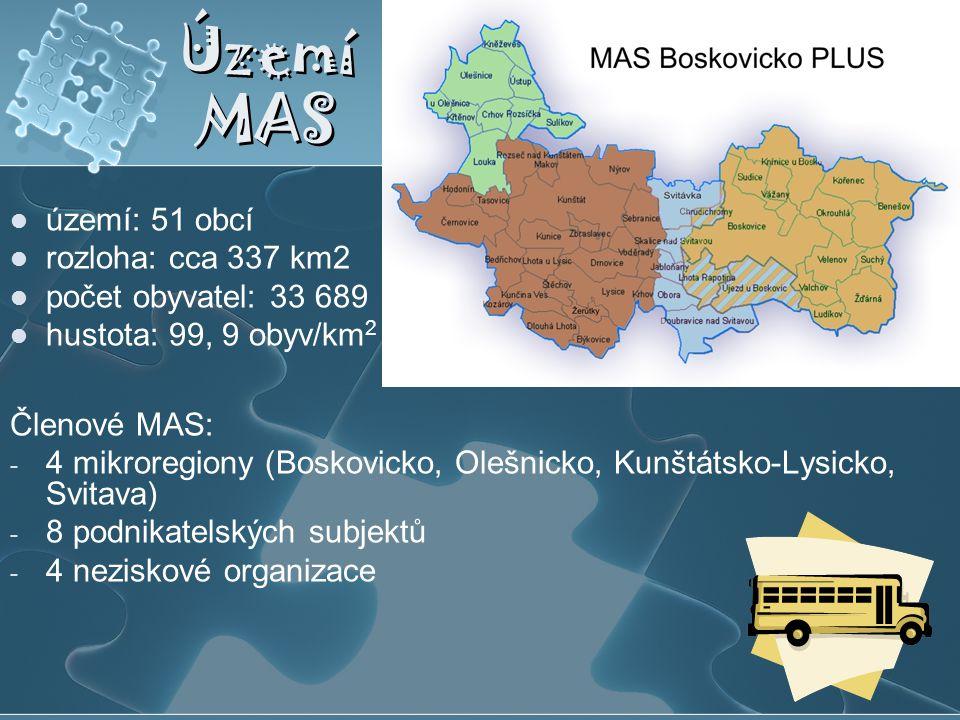 Území MAS  území: 51 obcí  rozloha: cca 337 km2  počet obyvatel: 33 689  hustota: 99, 9 obyv/km 2 Členové MAS: - 4 mikroregiony (Boskovicko, Olešn