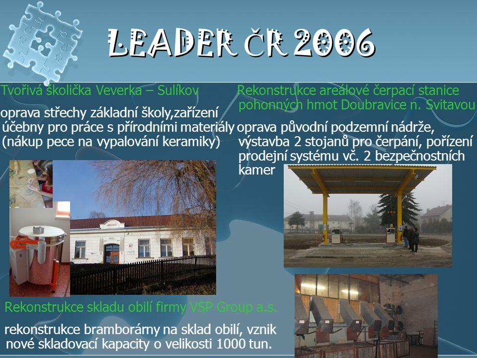 LEADER Č R 2006 Tvořivá školička Veverka – Sulíkov oprava střechy základní školy,zařízení účebny pro práce s přírodními materiály (nákup pece na vypal
