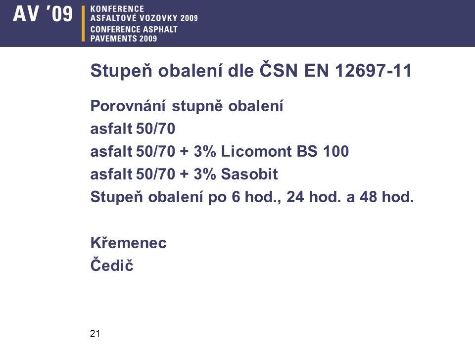 21 Stupeň obalení dle ČSN EN 12697-11 Porovnání stupně obalení asfalt 50/70 asfalt 50/70 + 3% Licomont BS 100 asfalt 50/70 + 3% Sasobit Stupeň obalení po 6 hod., 24 hod.