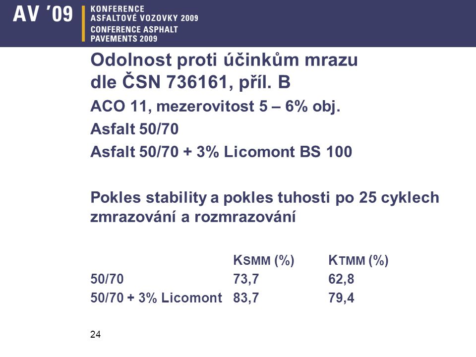 24 Odolnost proti účinkům mrazu dle ČSN 736161, příl.