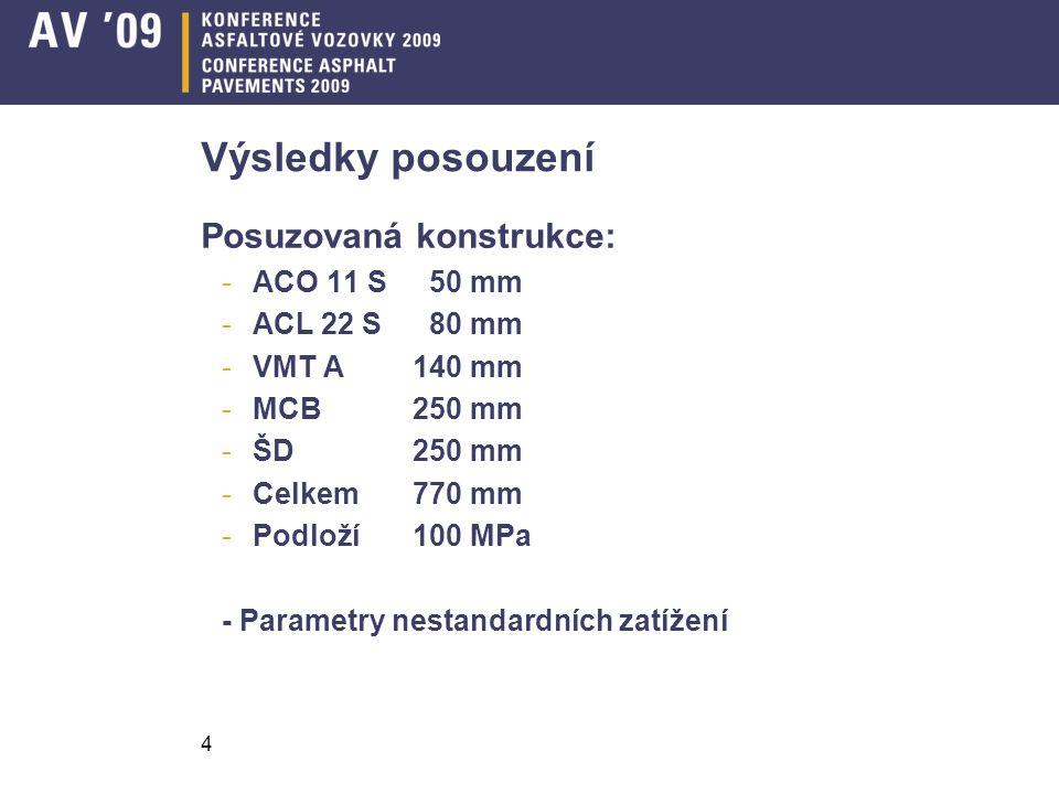 4 Výsledky posouzení Posuzovaná konstrukce: -ACO 11 S 50 mm -ACL 22 S 80 mm -VMT A140 mm -MCB250 mm -ŠD250 mm -Celkem770 mm -Podloží100 MPa - Parametry nestandardních zatížení