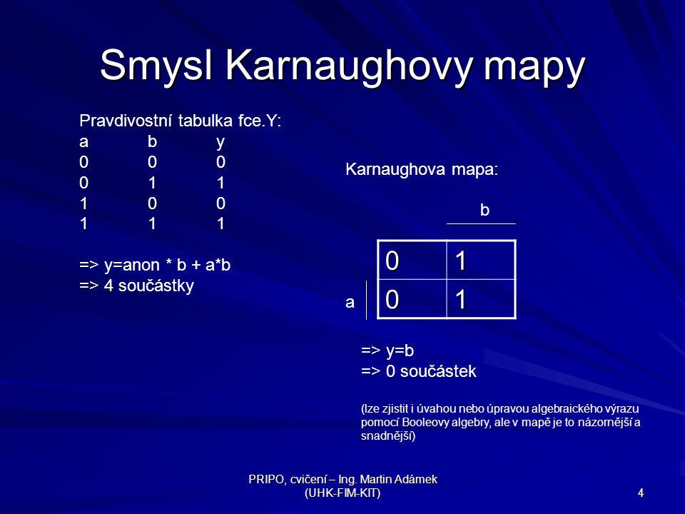 PRIPO, cvičení – Ing. Martin Adámek (UHK-FIM-KIT) 4 Smysl Karnaughovy mapy 01 01 a b Pravdivostní tabulka fce.Y: aby 000 011 100 111 => y=anon * b + a