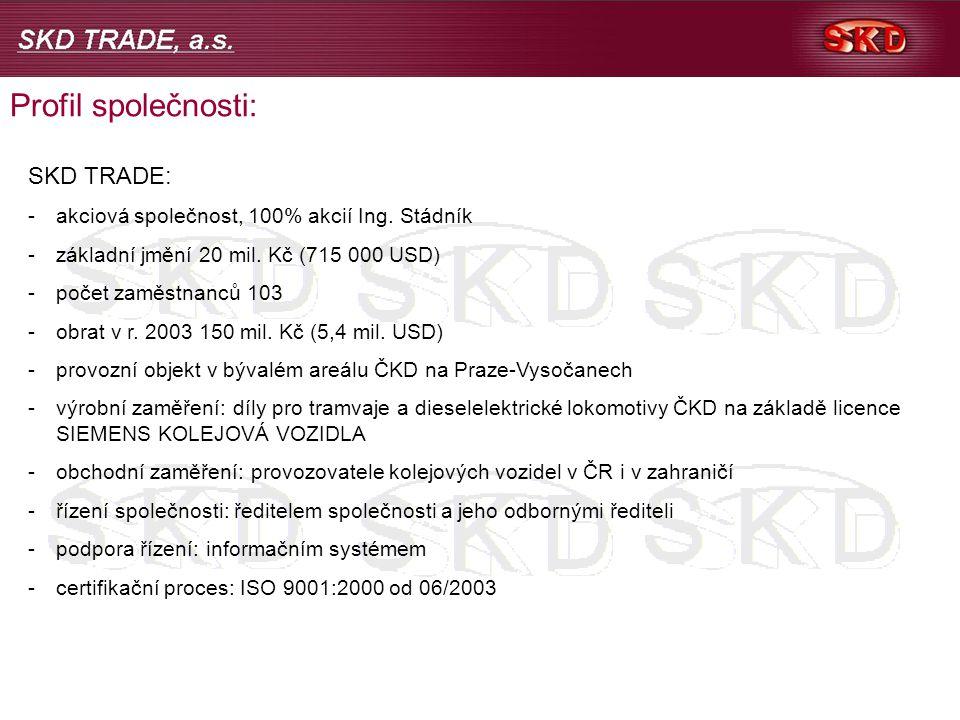 Katalog ND pro lokomotivy ČME: Náhradní díly pro lokomotivy série ČME - 3 - příklad P.