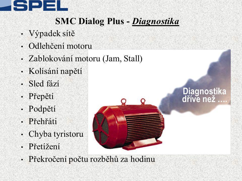 • Výpadek sítě • Odlehčení motoru • Zablokování motoru (Jam, Stall) • Kolísání napětí • Sled fází • Přepětí • Podpětí • Přehřáti • Chyba tyristoru • Přetížení • Překročení počtu rozběhů za hodinu SMC Dialog Plus - Diagnostika Diagnostika dříve než ….