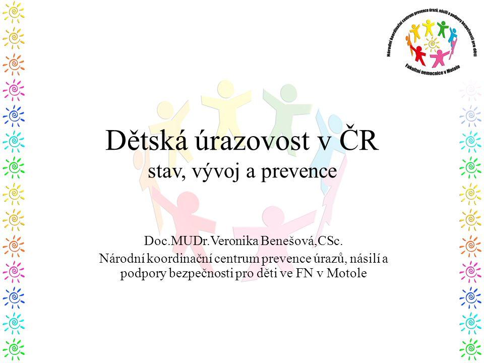 Dětská úrazovost v ČR stav, vývoj a prevence Doc.MUDr.Veronika Benešová,CSc.