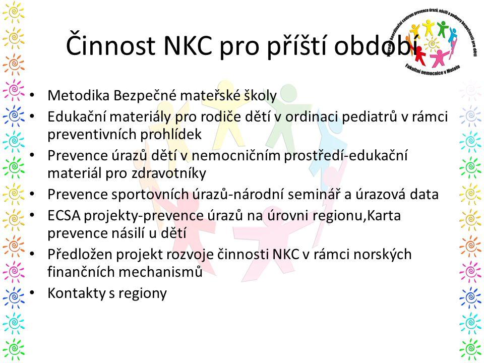 Činnost NKC pro příští období • Metodika Bezpečné mateřské školy • Edukační materiály pro rodiče dětí v ordinaci pediatrů v rámci preventivních prohlídek • Prevence úrazů dětí v nemocničním prostředí-edukační materiál pro zdravotníky • Prevence sportovních úrazů-národní seminář a úrazová data • ECSA projekty-prevence úrazů na úrovni regionu,Karta prevence násilí u dětí • Předložen projekt rozvoje činnosti NKC v rámci norských finančních mechanismů • Kontakty s regiony