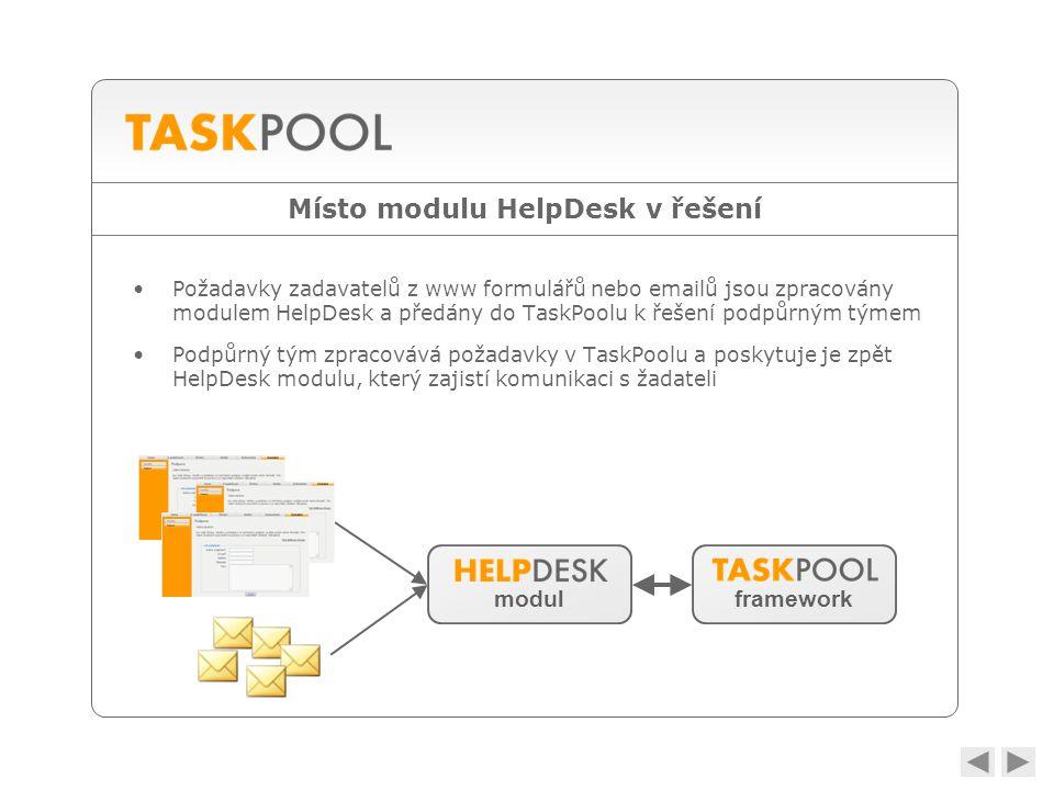 Místo modulu HelpDesk v řešení •Požadavky zadavatelů z www formulářů nebo emailů jsou zpracovány modulem HelpDesk a předány do TaskPoolu k řešení podpůrným týmem •Podpůrný tým zpracovává požadavky v TaskPoolu a poskytuje je zpět HelpDesk modulu, který zajistí komunikaci s žadateli modulframework