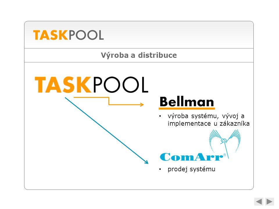 Výroba a distribuce • výroba systému, vývoj a implementace u zákazníka • prodej systému