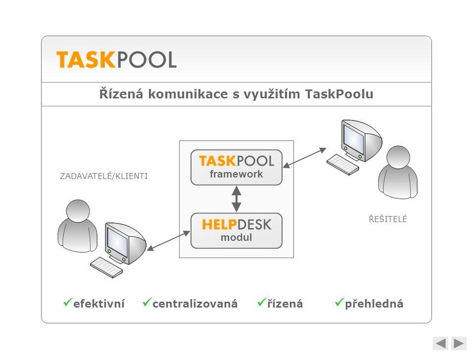 Řízená komunikace s využitím TaskPoolu  efektivní  centralizovaná  řízená  přehledná ŘEŠITELÉ ZADAVATELÉ/KLIENTI modulframework