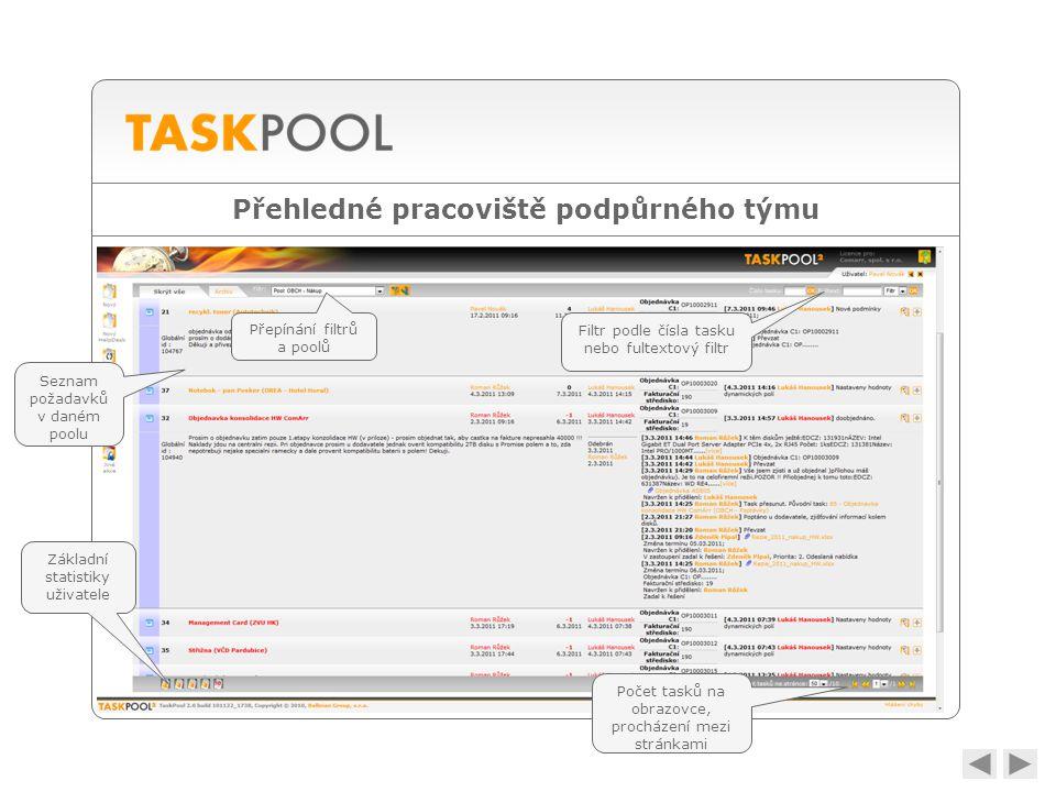 Přehledné pracoviště podpůrného týmu Seznam požadavků v daném poolu Přepínání filtrů a poolů Filtr podle čísla tasku nebo fultextový filtr Základní statistiky uživatele Počet tasků na obrazovce, procházení mezi stránkami