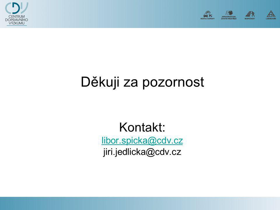 Děkuji za pozornost Kontakt: libor.spicka@cdv.cz jiri.jedlicka@cdv.cz libor.spicka@cdv.cz