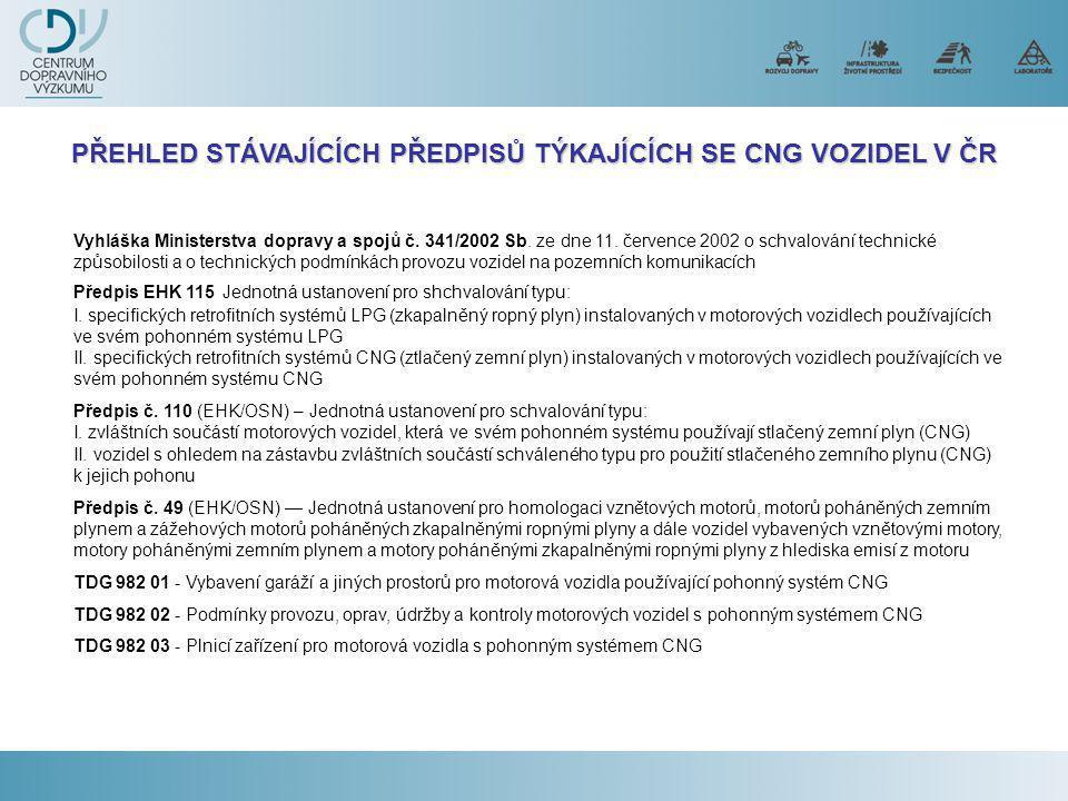 PŘEHLED STÁVAJÍCÍCH PŘEDPISŮ TÝKAJÍCÍCH SE CNG VOZIDEL V ČR Vyhláška Ministerstva dopravy a spojů č.