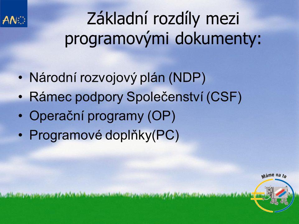 Základní rozdíly mezi programovými dokumenty: •Národní rozvojový plán (NDP) •Rámec podpory Společenství (CSF) •Operační programy (OP) •Programové dopl