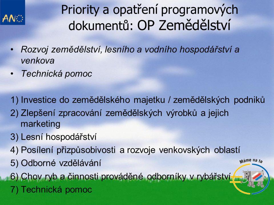 Priority a opatření programových dokumentů: OP Zemědělství •Rozvoj zemědělství, lesního a vodního hospodářství a venkova •Technická pomoc 1) Investice
