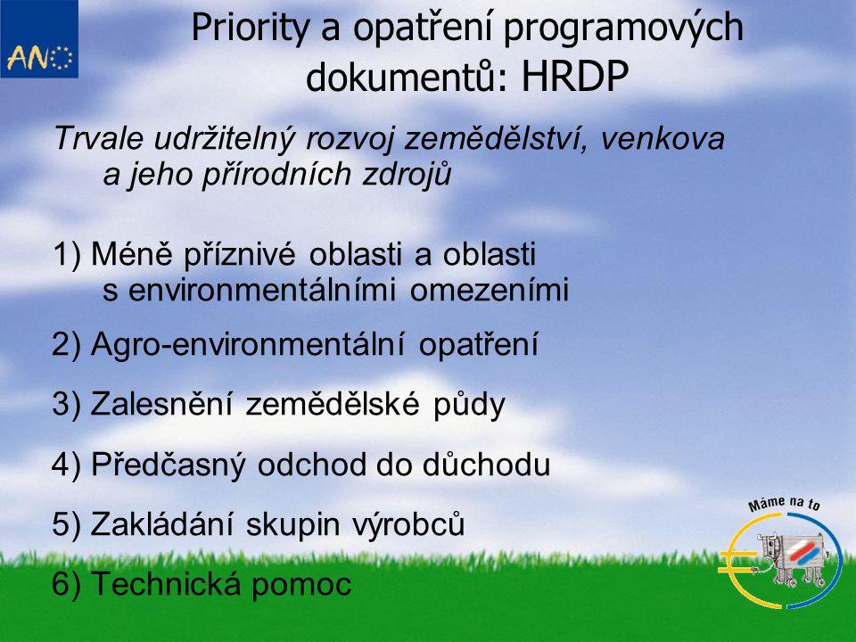 Priority a opatření programových dokumentů: HRDP Trvale udržitelný rozvoj zemědělství, venkova a jeho přírodních zdrojů 1) Méně příznivé oblasti a obl