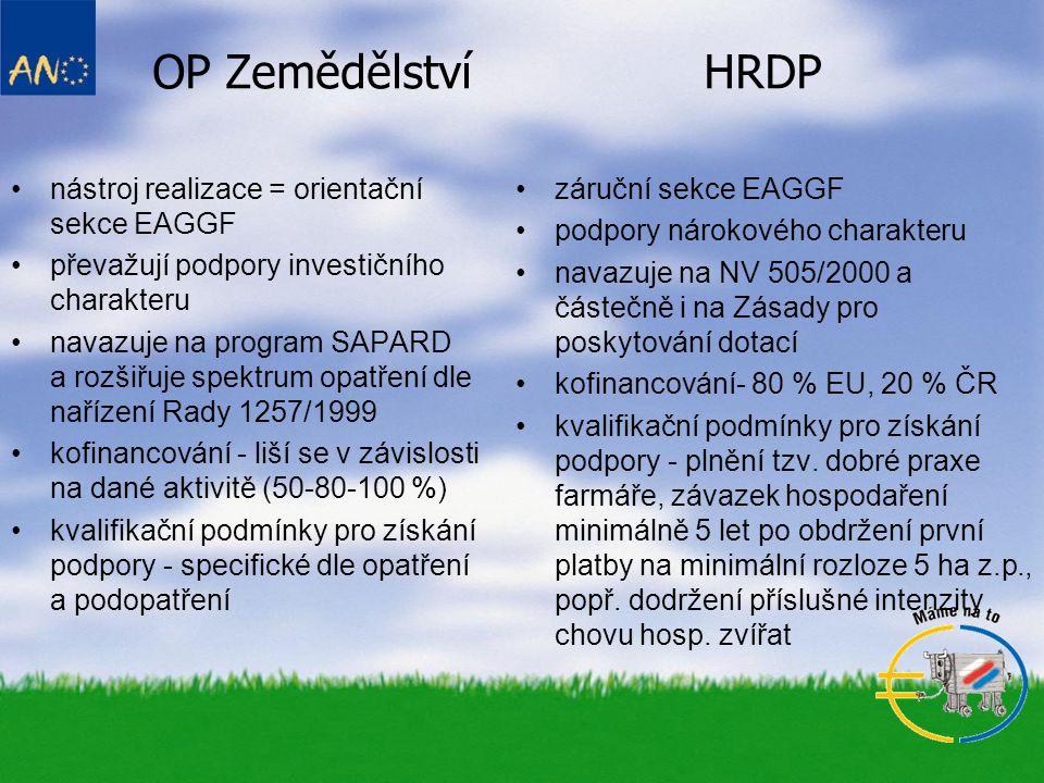 OP Zemědělství HRDP •nástroj realizace = orientační sekce EAGGF •převažují podpory investičního charakteru •navazuje na program SAPARD a rozšiřuje spe