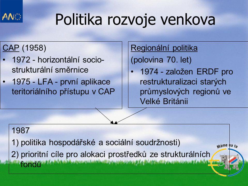 Politika rozvoje venkova CAP (1958) •1972 - horizontální socio- strukturální směrnice •1975 - LFA - první aplikace teritoriálního přístupu v CAP Regio