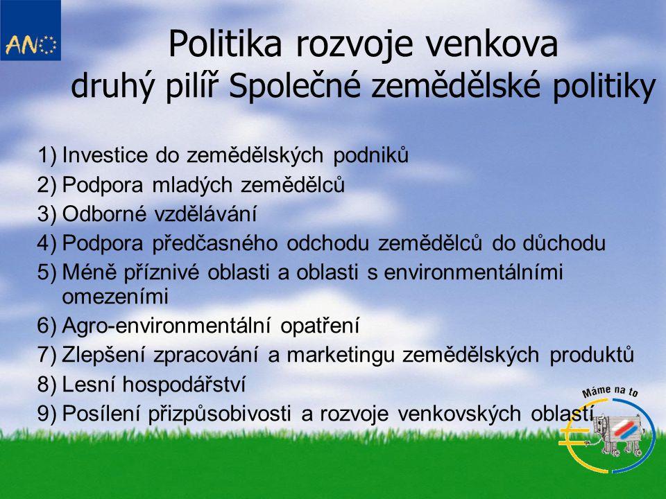 Politika rozvoje venkova druhý pilíř Společné zemědělské politiky 1)Investice do zemědělských podniků 2)Podpora mladých zemědělců 3)Odborné vzdělávání