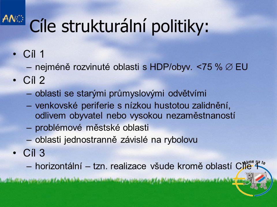 Cíle strukturální politiky: •Cíl 1 –nejméně rozvinuté oblasti s HDP/obyv. <75 %  EU •Cíl 2 –oblasti se starými průmyslovými odvětvími –venkovské peri